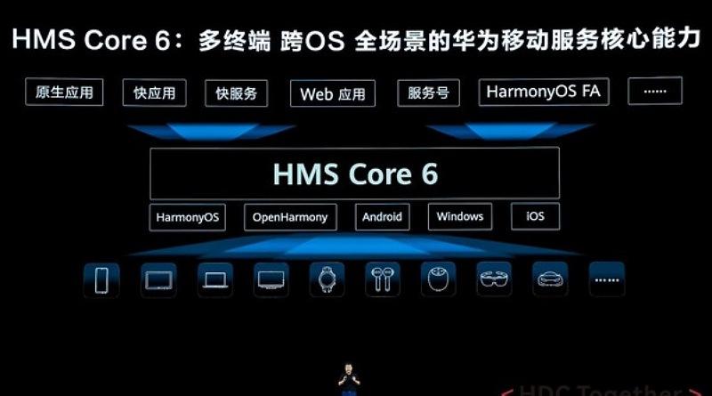 Huawei Berusaha Meningkatkan Dukungan bagi Pengembang Aplikasi dan Merilis Fitur-fitur HMS Terbaru